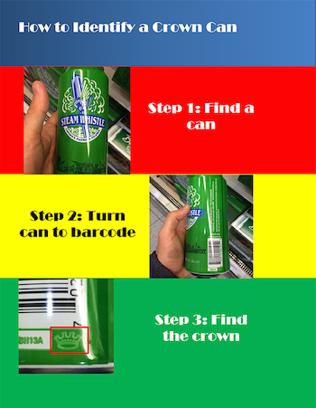 How to identify a a Crown Holding can