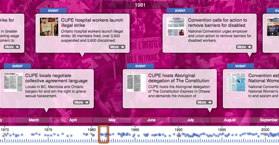 cupe equality history digital timeline canadian union of public