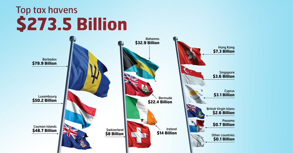 tax haven Offshore tax havens: take a look at the shadowy world of offshore investment.